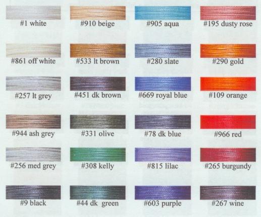 Scissors and Tools Price List